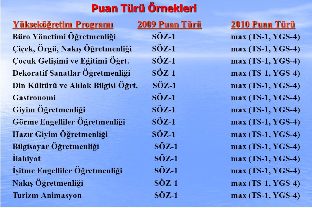 2010-ÖSYS Sunum, İstanbul 29 Ağustos 2009 Yükseköğretim Programı2009 Puan Türü2010 Puan Türü Büro Yönetimi Öğretmenliği SÖZ-1max (TS-1, YGS-4) Çiçek, Örgü, Nakış Öğretmenliği SÖZ-1max (TS-1, YGS-4) Çocuk Gelişimi ve Eğitimi Öğrt.