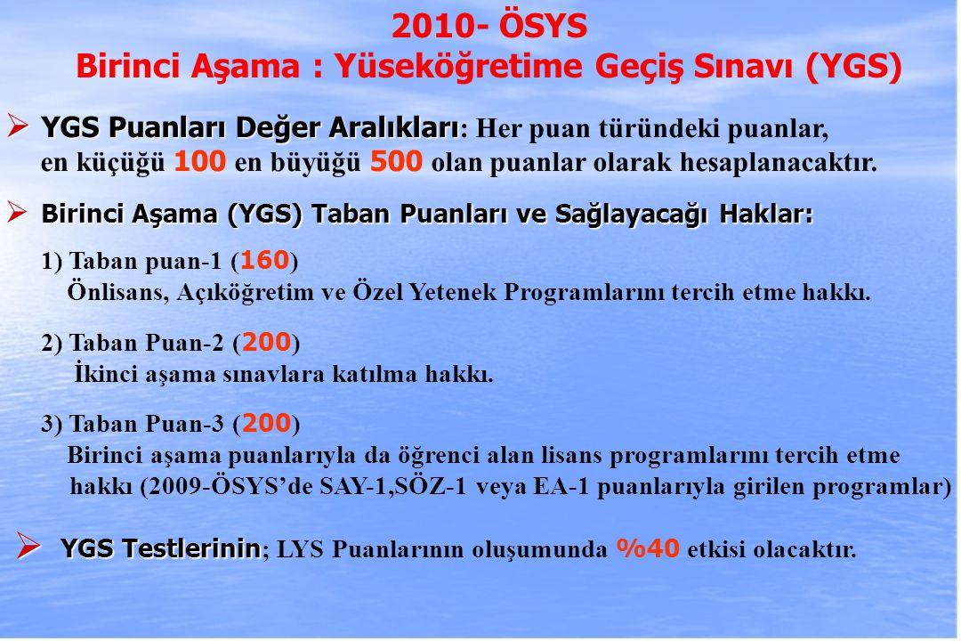 2010-ÖSYS Sunum, İstanbul 29 Ağustos 2009 PUAN PUAN MF-1MF-2MF-3MF-4 TABAN PUAN Soru Sayısı 97,89798,24298,24797,991 YGS TÜRKÇE401,3751,4611,4841,404 SOSYAL400,5040,5350,7450,612 MAT401,4651,0701,0871,327 FEN400,7201,2301,0330,818 LYS-1 MAT502,3201,5121,2701,994 GEO301,9651,0800,8051,660 LYS-2 FİZİK301,0551,5301,5001,425 KİMYA300,6001,2701,5400,935 BİYOLOJİ300,5001,2651,6320,510 Kısa Yol Puan Hesabı (Yaklaşık)