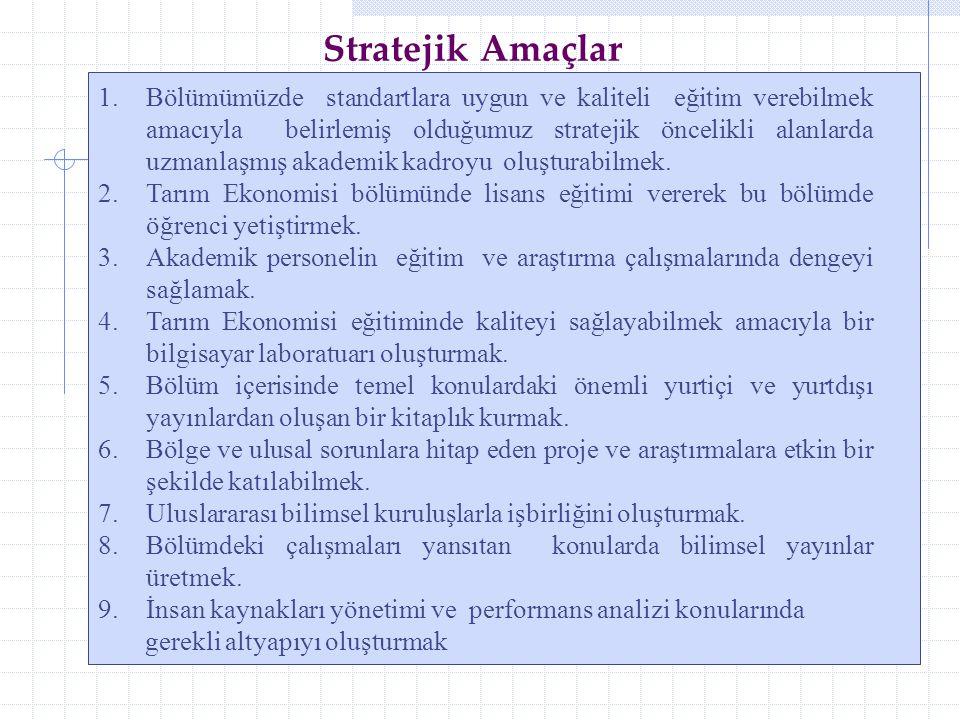 1.Bölümümüzde standartlara uygun ve kaliteli eğitim verebilmek amacıyla belirlemiş olduğumuz stratejik öncelikli alanlarda uzmanlaşmış akademik kadroyu oluşturabilmek.