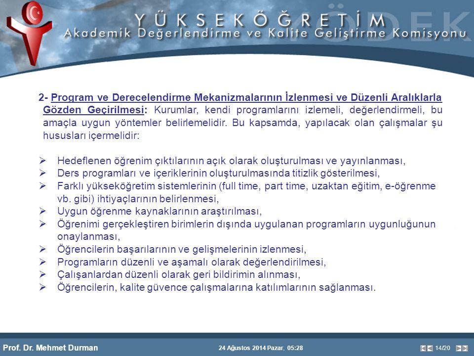 Prof. Dr. Mehmet Durman 24 Ağustos 2014 Pazar, 05:28 14/20 2- Program ve Derecelendirme Mekanizmalarının İzlenmesi ve Düzenli Aralıklarla Gözden Geçir