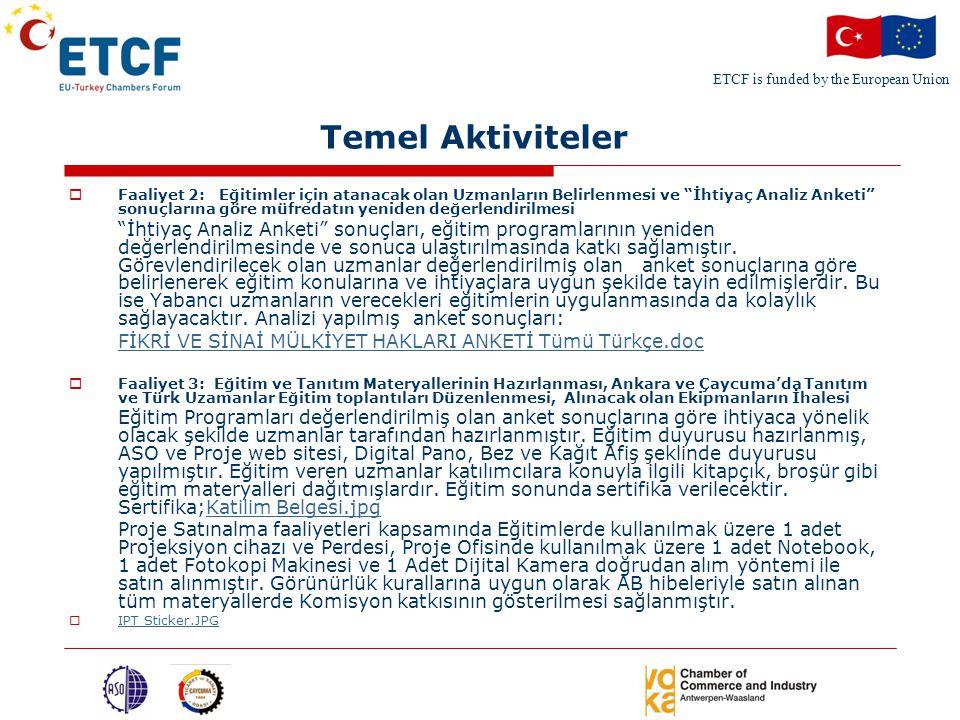 ETCF is funded by the European Union Temel Aktiviteler  Faaliyet 2: Eğitimler için atanacak olan Uzmanların Belirlenmesi ve İhtiyaç Analiz Anketi sonuçlarına göre müfredatın yeniden değerlendirilmesi İhtiyaç Analiz Anketi sonuçları, eğitim programlarının yeniden değerlendirilmesinde ve sonuca ulaştırılmasında katkı sağlamıştır.