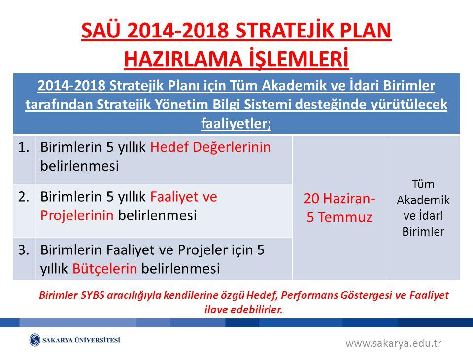 www.sakarya.edu.tr SAÜ 2014-2018 STRATEJİK PLAN HAZIRLAMA İŞLEMLERİ 2014-2018 Stratejik Planı için Tüm Akademik ve İdari Birimler tarafından Stratejik