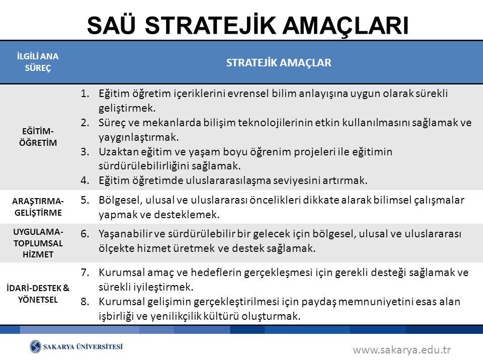 www.sakarya.edu.tr TEŞEKKÜRLER.
