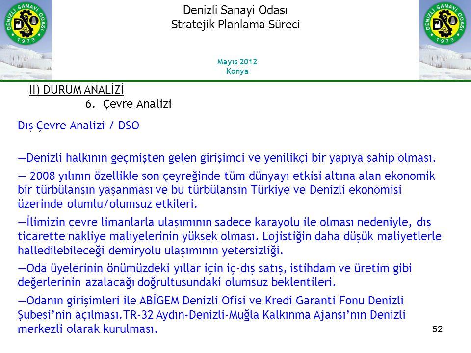 52 II) DURUM ANALİZİ 6.Çevre Analizi Dış Çevre Analizi / DSO ―Denizli halkının geçmişten gelen girişimci ve yenilikçi bir yapıya sahip olması.