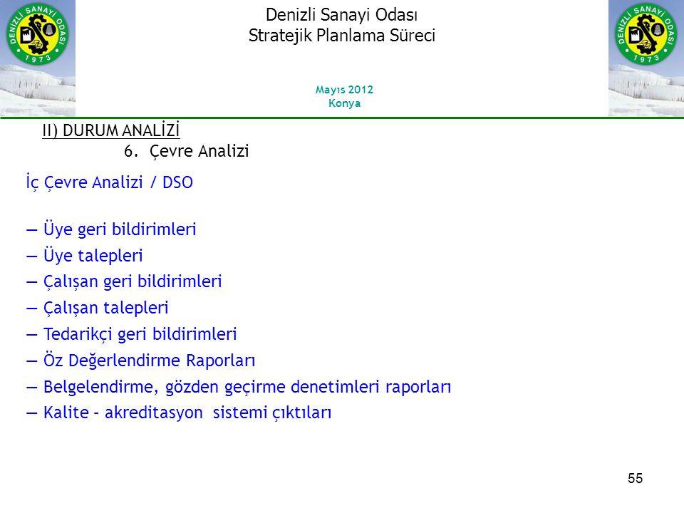 55 II) DURUM ANALİZİ 6.Çevre Analizi İç Çevre Analizi / DSO ― Üye geri bildirimleri ― Üye talepleri ― Çalışan geri bildirimleri ― Çalışan talepleri ― Tedarikçi geri bildirimleri ― Öz Değerlendirme Raporları ― Belgelendirme, gözden geçirme denetimleri raporları ― Kalite – akreditasyon sistemi çıktıları Mayıs 2012 Konya Denizli Sanayi Odası Stratejik Planlama Süreci