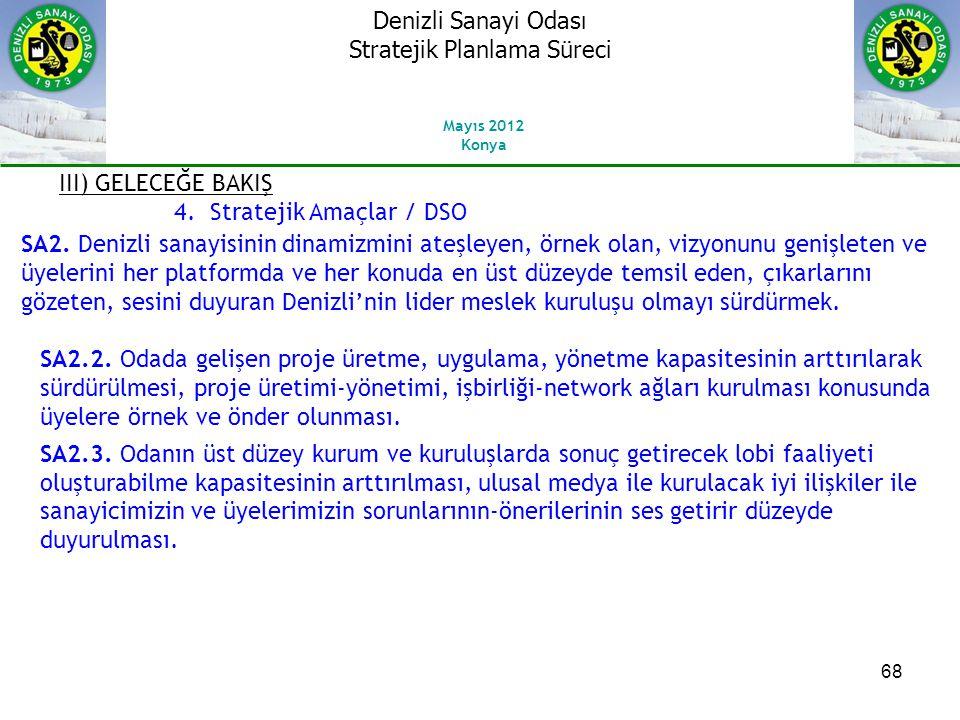 68 III) GELECEĞE BAKIŞ 4.Stratejik Amaçlar / DSO SA2.