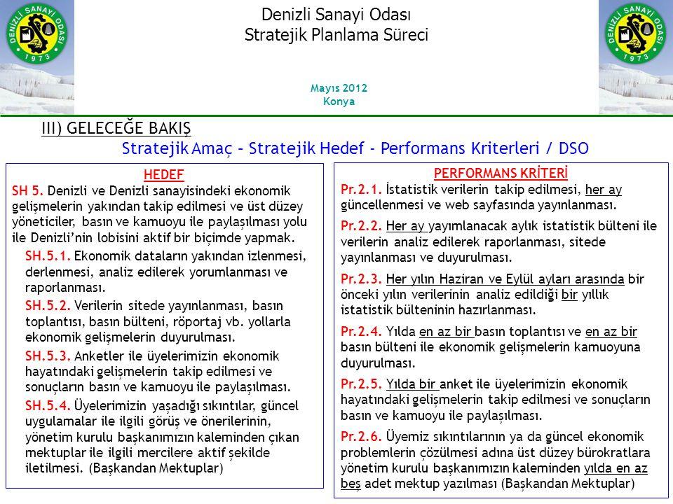 III) GELECEĞE BAKIŞ Stratejik Amaç – Stratejik Hedef - Performans Kriterleri / DSO HEDEF SH 5.