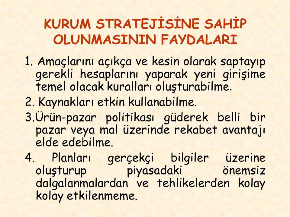 KURUM STRATEJİSİNE SAHİP OLUNMAMASININ ZARARLARI 1.
