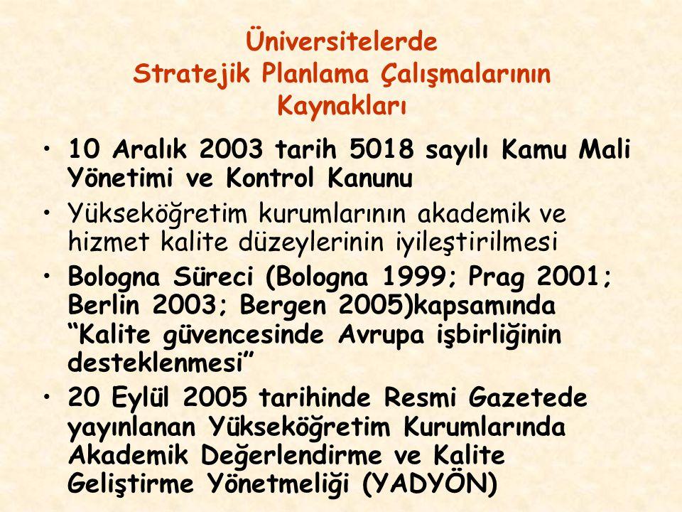 Üniversitelerde Çevre Analizi Değerlendirme Çalışmaları (YÖDEK); Sürüm:2007/1.1;Nisan 2007 Yasal düzenlemeler ile kamu kurum ve kuruluşlarındaki gelişmelerin değerlendirilmesi Yükseköğretim alanındaki uluslar arası ve ulusal gelişmelerin değerlendirilmesi Mezunlar ile ilgili gelişmelerin değerlendirilmesi Toplumsal gelişmelerin ve toplum ile ilişkilerin değerlendirilmesi Sanayi ve sosyal kurumları ile ilişkiler ve gelişmelerin değerlendirilmesi Eğitim teknolojilerindeki gelişmelerin değerlendirilmesi Yükseköğretim kurumunun bulunduğu bölgenin ekonomik ve ticari kalkınmasına etkisinin değerlendirilmesi