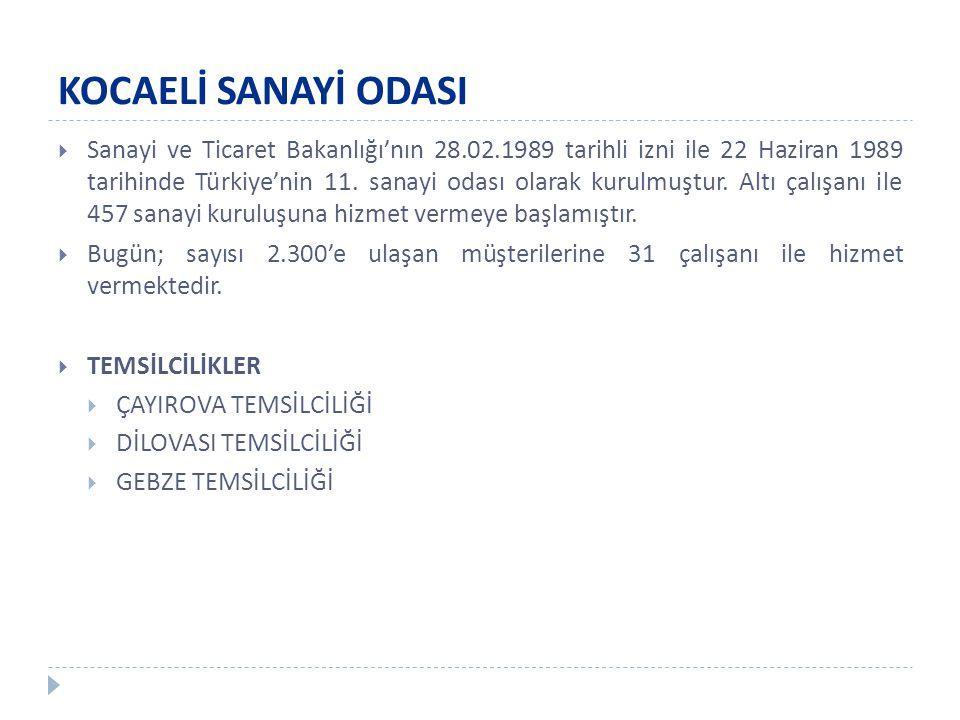 KOCAELİ SANAYİ ODASI  Sanayi ve Ticaret Bakanlığı'nın 28.02.1989 tarihli izni ile 22 Haziran 1989 tarihinde Türkiye'nin 11.
