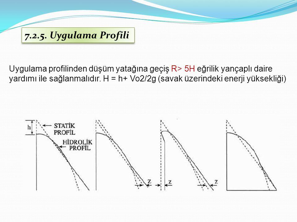 7.2.5. Uygulama Profili Uygulama profilinden düşüm yatağına geçiş R> 5H eğrilik yançaplı daire yardımı ile sağlanmalıdır. H = h+ Vo2/2g (savak üzerind