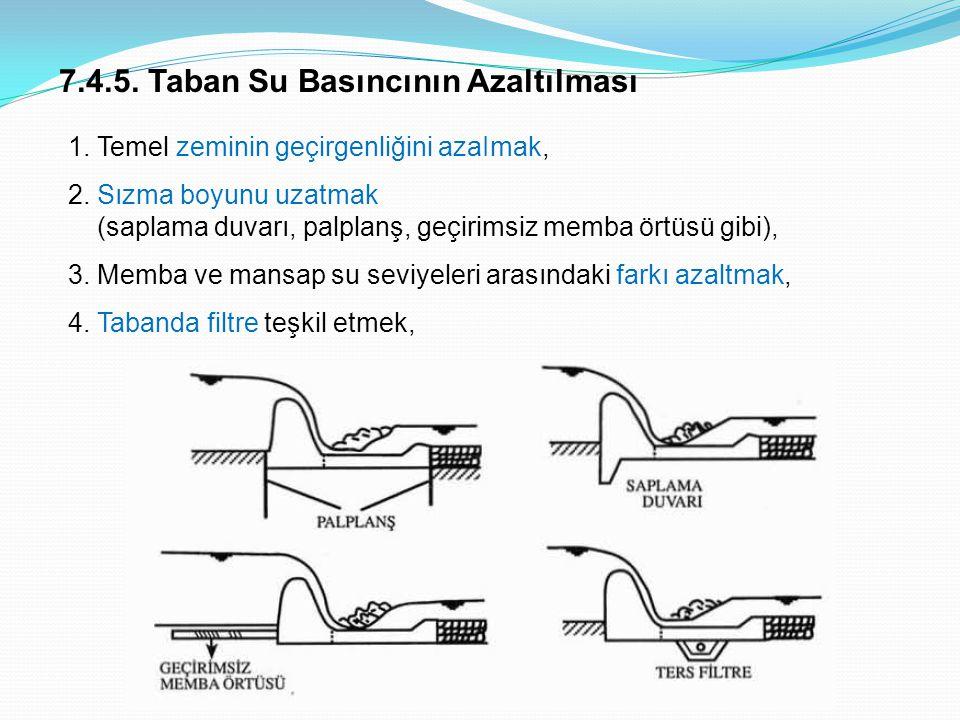 7.4.5. Taban Su Basıncının Azaltılması 1. Temel zeminin geçirgenliğini azaImak, 2. Sızma boyunu uzatmak (saplama duvarı, palplanş, geçirimsiz memba ör