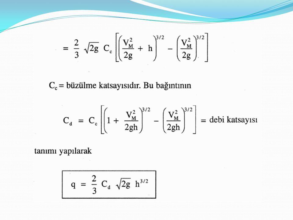 7.4.5.Taban Su Basıncının Azaltılması 1. Temel zeminin geçirgenliğini azaImak, 2.