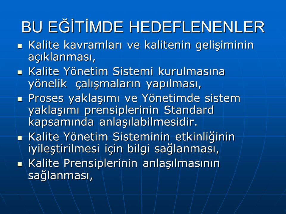 KALİTE YAPISAL ÖZELLİKLER TAKIMININ ŞARTLARI YERİNE GETİRME DERECESİ.