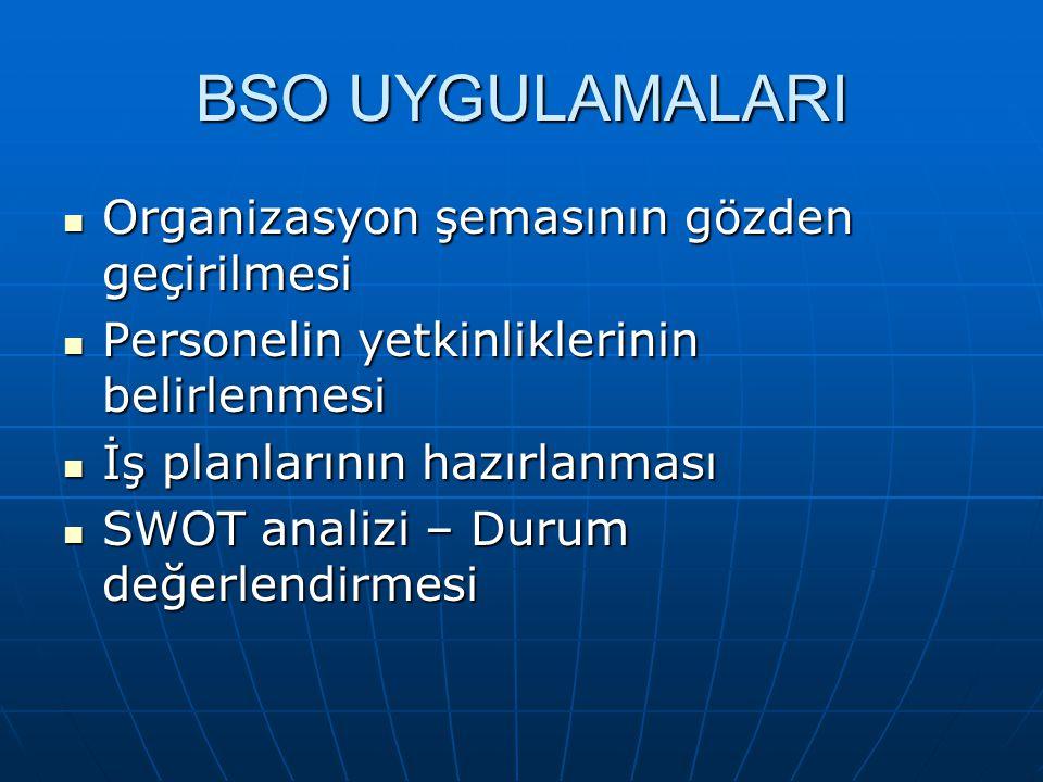 BSO UYGULAMALARI Organizasyon şemasının gözden geçirilmesi Organizasyon şemasının gözden geçirilmesi Personelin yetkinliklerinin belirlenmesi Personel