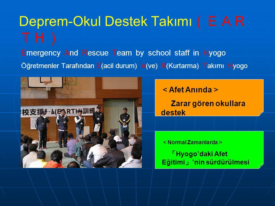 Deprem-Okul Destek Takımı (EAR TH) Emergency And Rescue Team by school staff in Hyogo Öğretmenler Tarafından E(acil durum) A(ve) R(Kurtarma) Takımı Hy