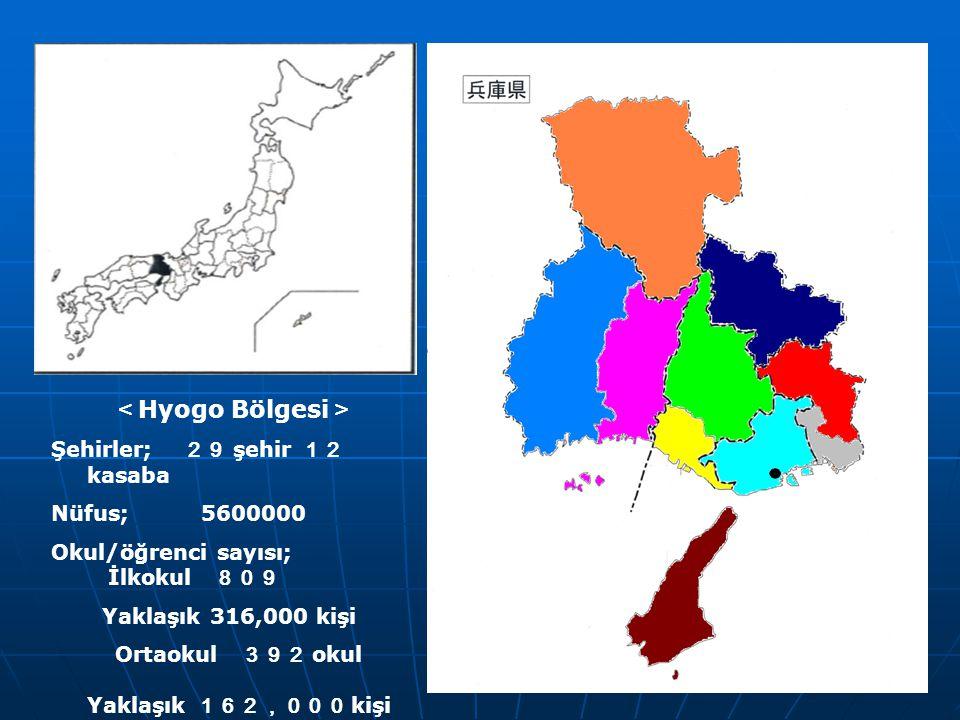 < Hyogo Bölgesi > Şehirler; 29 şehir 12 kasaba Nüfus; 5600000 Okul/öğrenci sayısı; İlkokul 809 Yaklaşık 316,000 kişi Ortaokul 392 okul Yaklaşık 162,00