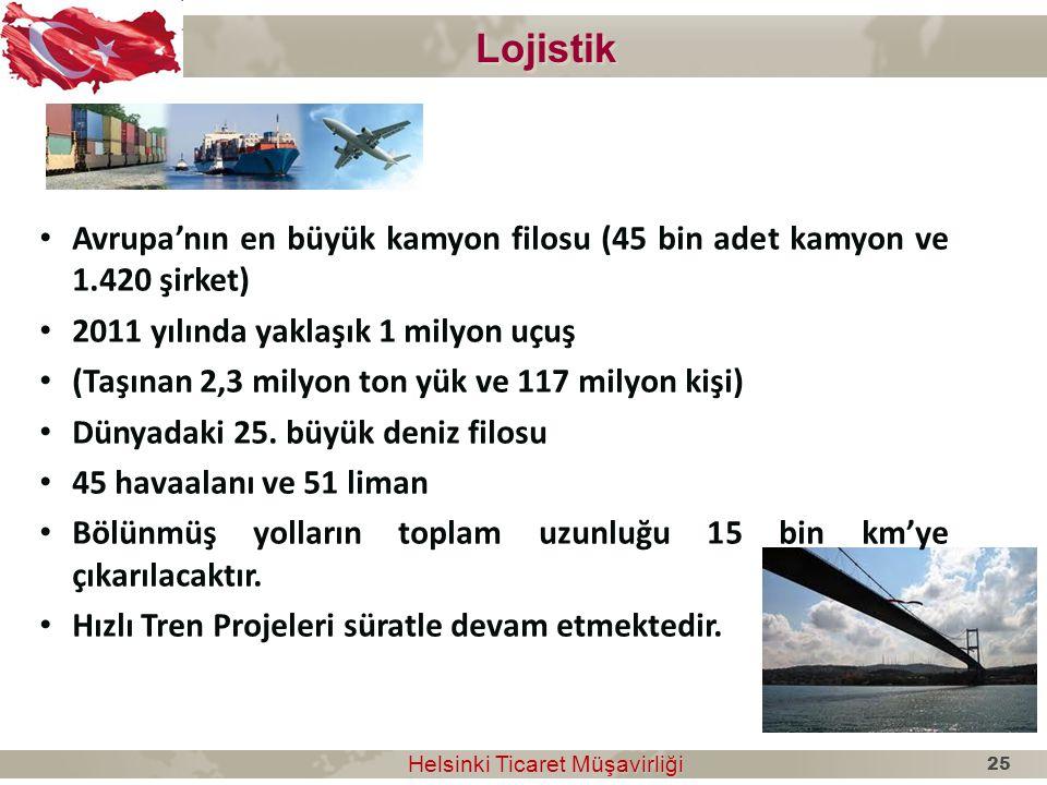Lojistik Helsinki Ticaret Müşavirliği Helsinki Ticaret Müşavirliği Avrupa'nın en büyük kamyon filosu (45 bin adet kamyon ve 1.420 şirket) 2011 yılında