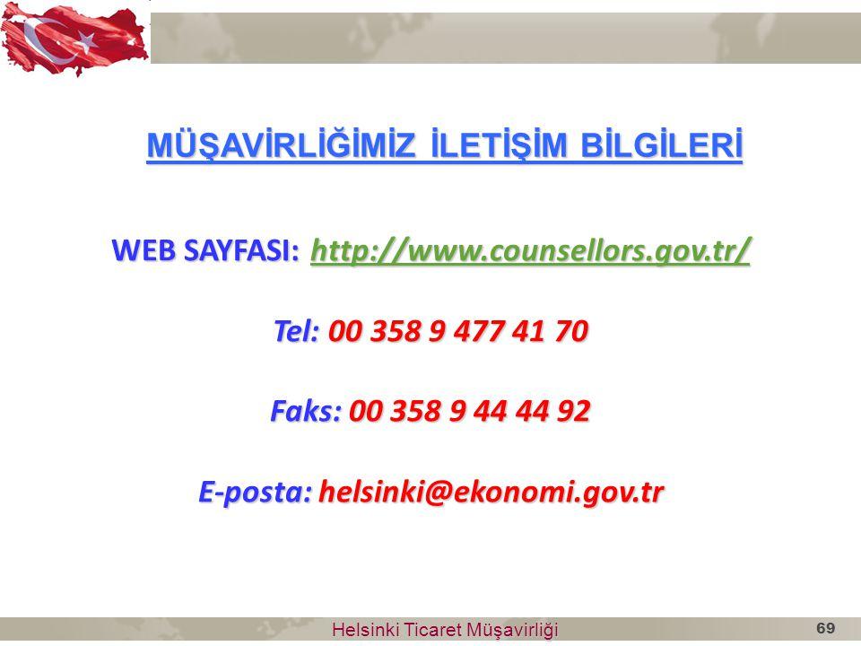 Helsinki Ticaret Müşavirliği Helsinki Ticaret Müşavirliği MÜŞAVİRLİĞİMİZ İLETİŞİM BİLGİLERİ WEB SAYFASI: http://www.counsellors.gov.tr/ Tel: 00 358 9