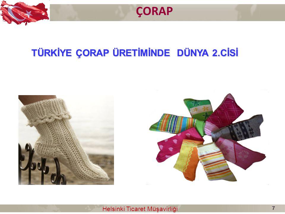 İşletme Açma Süresi Helsinki Ticaret Müşavirliği Helsinki Ticaret Müşavirliği Kaynak: Invest In Turkey  Bir işletme açma süresi, Türkiye'de sadece 6 gün sürmektedir.