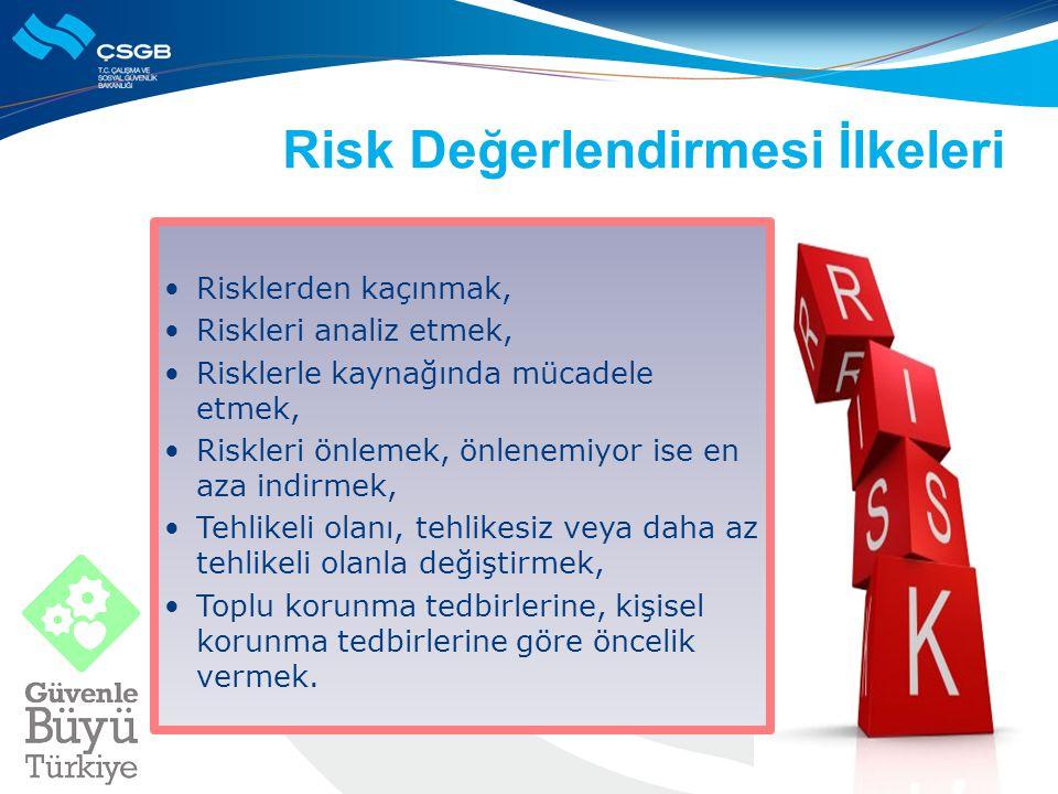 Risk Değerlendirmesi İlkeleri Risklerden kaçınmak, Riskleri analiz etmek, Risklerle kaynağında mücadele etmek, Riskleri önlemek, önlenemiyor ise en az