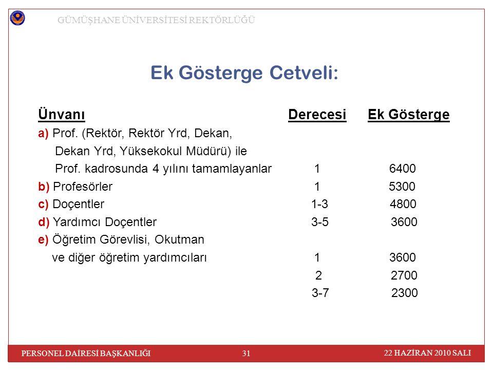 Ek Gösterge Cetveli: Ünvanı Derecesi Ek Gösterge a) Prof.