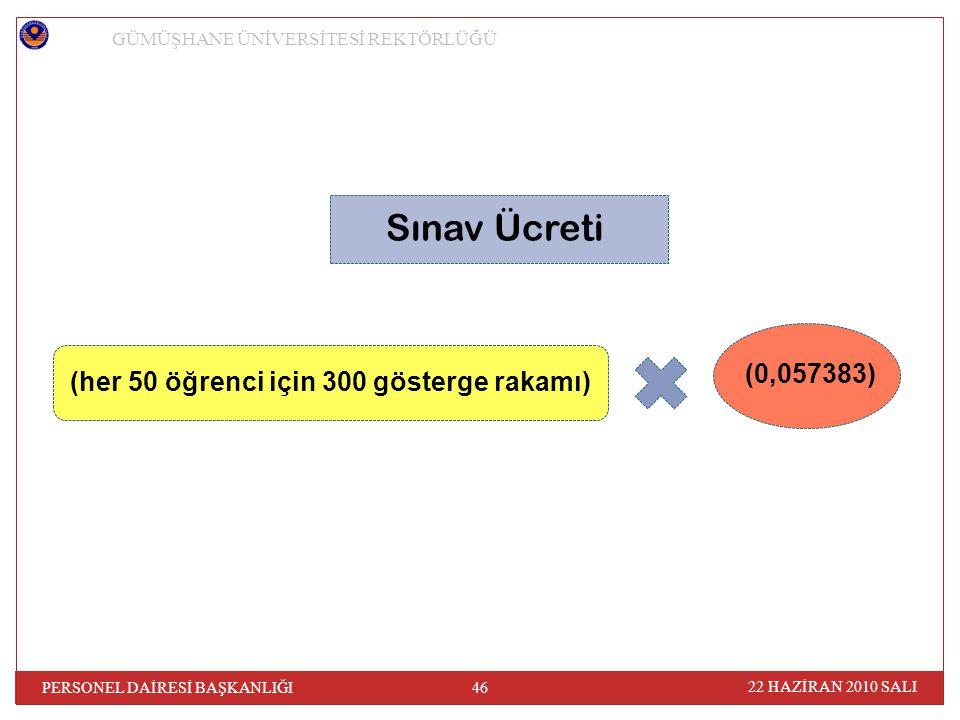 22 HAZİRAN 2010 SALI 46 PERSONEL DAİRESİ BAŞKANLIĞI GÜMÜŞHANE ÜNİVERSİTESİ REKTÖRLÜĞÜ (her 50 öğrenci için 300 gösterge rakamı) (0,057383) Sınav Ücreti