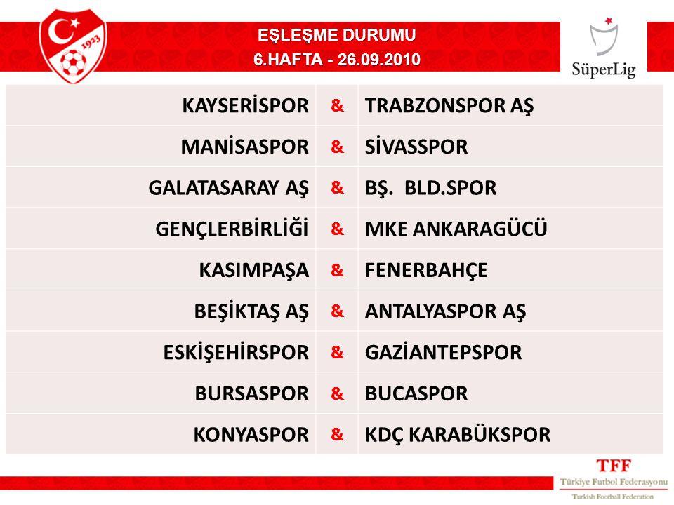 KAYSERİSPOR & TRABZONSPOR AŞ MANİSASPOR & SİVASSPOR GALATASARAY AŞ & BŞ.