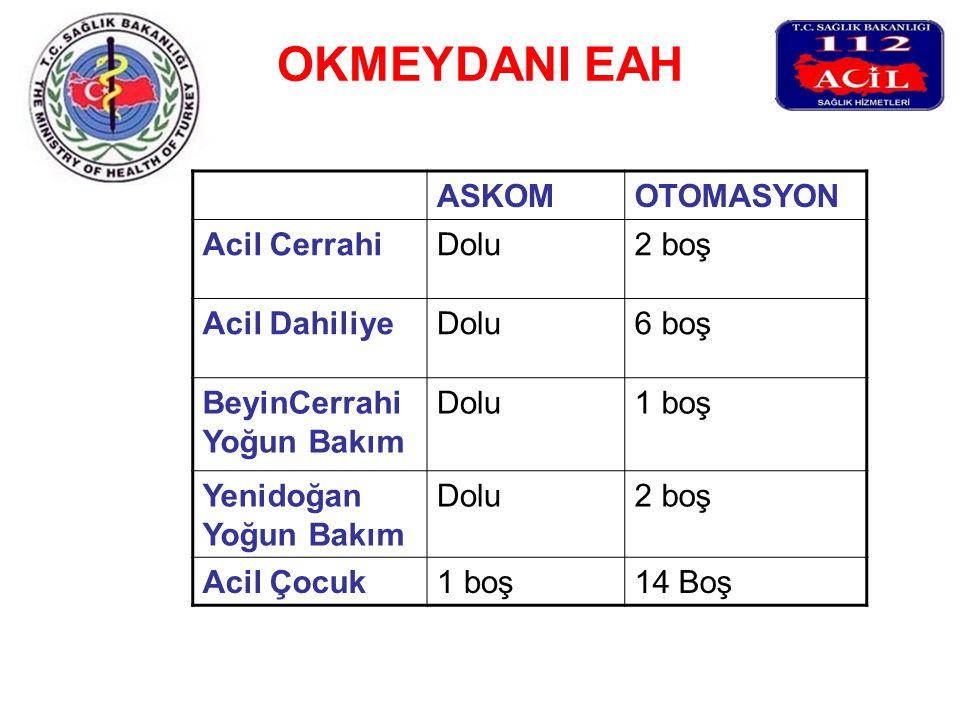 1)Otomasyonda aktif gözüken bölümler ASKOM bilgilerinde görülmemektedir.