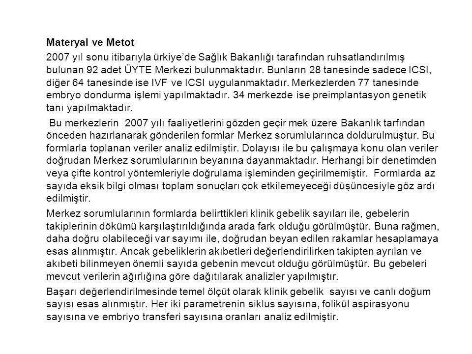 Materyal ve Metot 2007 yıl sonu itibarıyla ürkiye'de Sağlık Bakanlığı tarafından ruhsatlandırılmış bulunan 92 adet ÜYTE Merkezi bulunmaktadır. Bunları