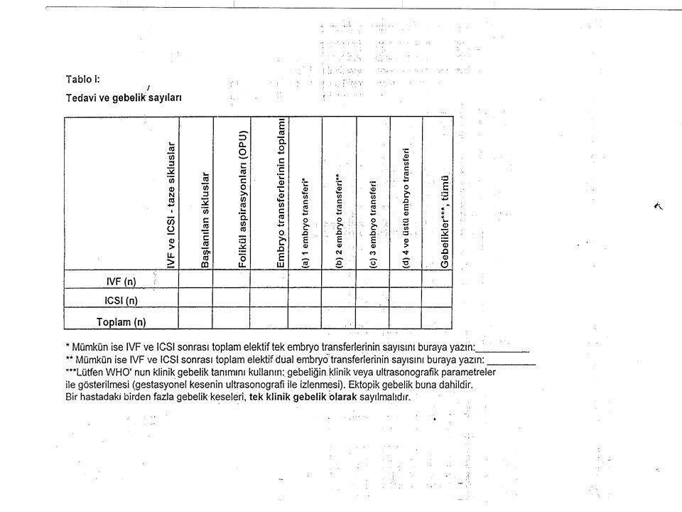 İZAH EDİLEMEYEN İNFERTİLİTE MALİYET KARŞILAŞTIRMASI BUT'a göre IVF maliyeti 2.000 YTL (işlem 1150, tedavi 850 YTL) fazladan 23 olgu IVF: 46.000vs12.190(GTH) 48.125 + 46.000: 94.125YTL GTH + IUI: 133.560 YTL