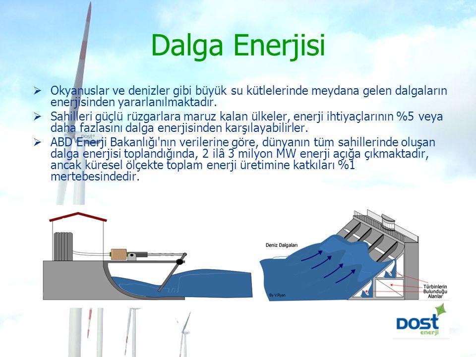 Dalga Enerjisi  Okyanuslar ve denizler gibi büyük su kütlelerinde meydana gelen dalgaların enerjisinden yararlanılmaktadır.  Sahilleri güçlü rüzgarl