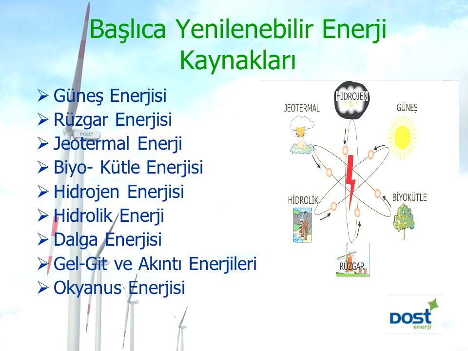 Başlıca Yenilenebilir Enerji Kaynakları  Güneş Enerjisi  Rüzgar Enerjisi  Jeotermal Enerji  Biyo- Kütle Enerjisi  Hidrojen Enerjisi  Hidrolik En