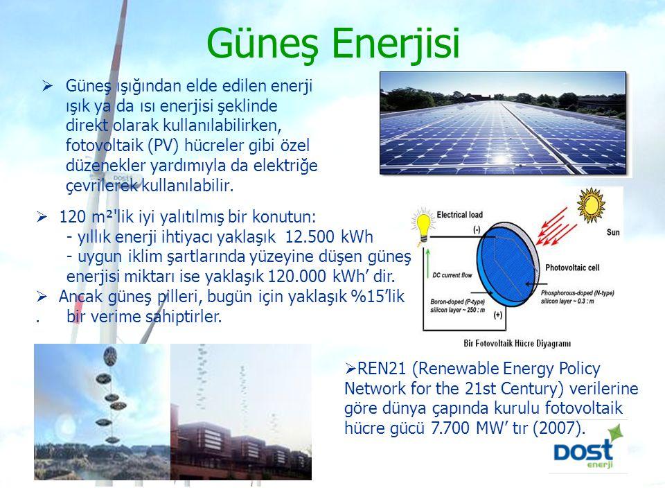 Güneş Enerjisi  Güneş ışığından elde edilen enerji ışık ya da ısı enerjisi şeklinde direkt olarak kullanılabilirken, fotovoltaik (PV) hücreler gibi ö