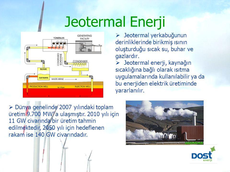 Jeotermal Enerji  Jeotermal yerkabuğunun derinliklerinde birikmiş ısının oluşturduğu sıcak su, buhar ve gazlardır.  Jeotermal enerji, kaynağın sıcak