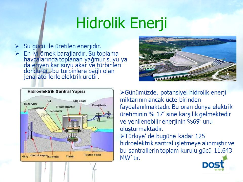 Hidrolik Enerji  Su gücü ile üretilen enerjidir.  En iyi örnek barajlardır. Su toplama havzalarında toplanan yağmur suyu ya da eriyen kar suyu akar