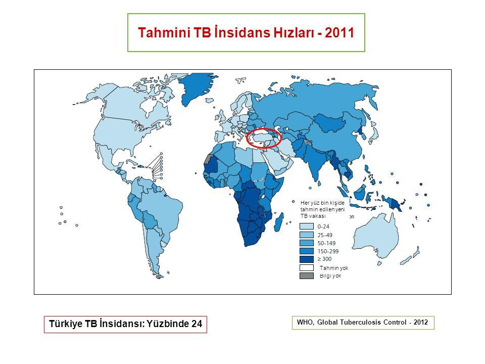 Tahmini TB İnsidans Hızları - 2011 WHO, Global Tuberculosis Control - 2012 Türkiye TB İnsidansı: Yüzbinde 24 Bilgi yok Her yüz bin kişide tahmin edilen yeni TB vakası Tahmin yok