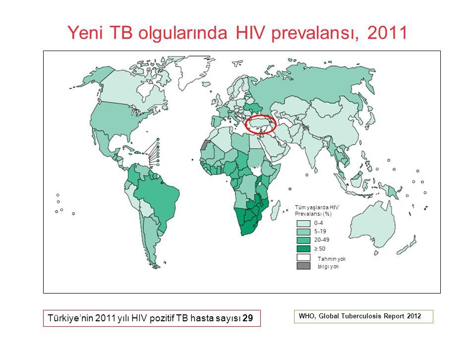 Yeni TB olgularında HIV prevalansı, 2011 WHO, Global Tuberculosis Report 2012 Türkiye'nin 2011 yılı HIV pozitif TB hasta sayısı 29 Bilgi yok Tahmin yo
