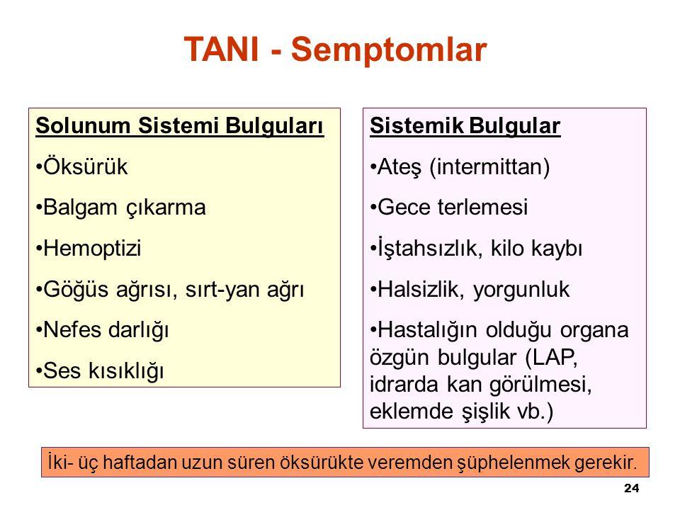 24 TANI - Semptomlar Solunum Sistemi Bulguları Öksürük Balgam çıkarma Hemoptizi Göğüs ağrısı, sırt-yan ağrı Nefes darlığı Ses kısıklığı Sistemik Bulgu