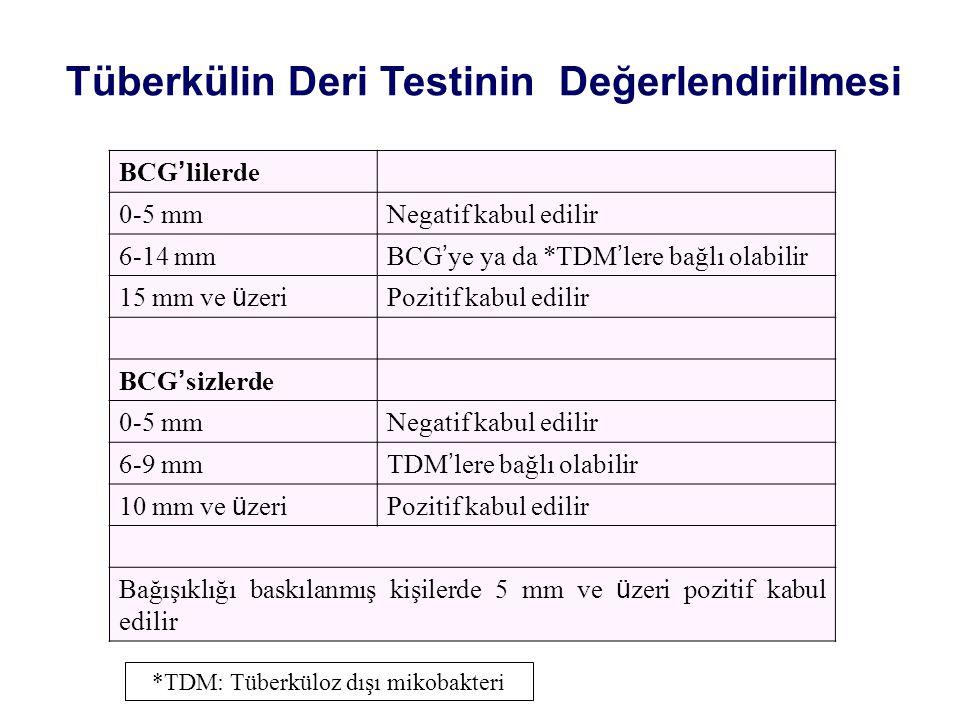 Tüberkülin Deri Testinin Değerlendirilmesi BCG ' lilerde 0-5 mmNegatif kabul edilir 6-14 mm BCG ' ye ya da *TDM ' lere bağlı olabilir 15 mm ve ü zeri Pozitif kabul edilir BCG ' sizlerde 0-5 mmNegatif kabul edilir 6-9 mm TDM ' lere bağlı olabilir 10 mm ve ü zeri Pozitif kabul edilir Bağışıklığı baskılanmış kişilerde 5 mm ve ü zeri pozitif kabul edilir *TDM: Tüberküloz dışı mikobakteri