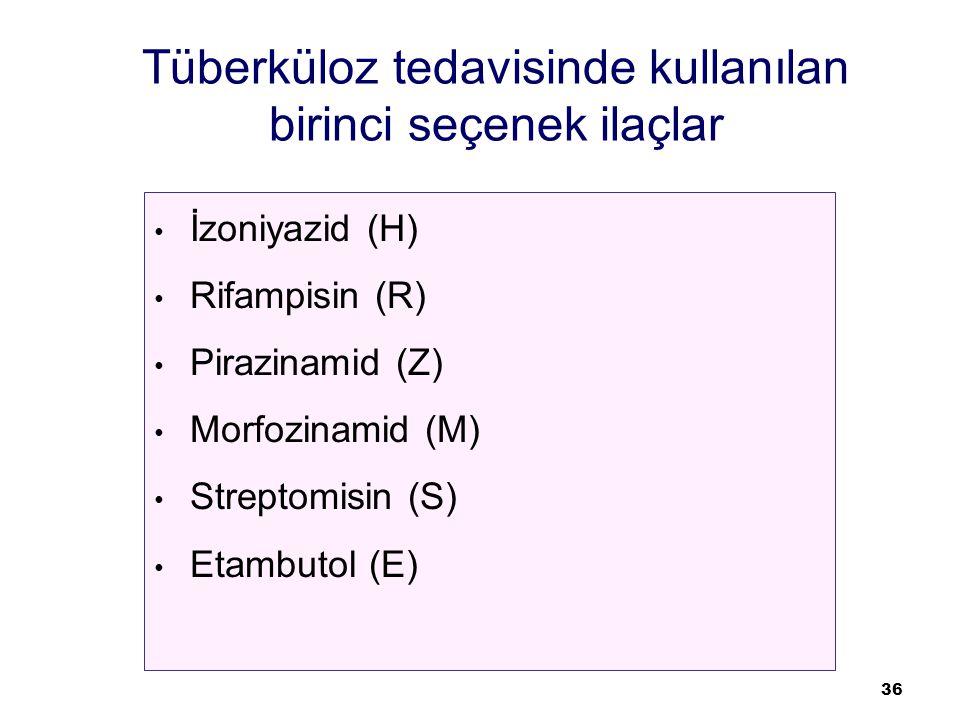 36 Tüberküloz tedavisinde kullanılan birinci seçenek ilaçlar İzoniyazid (H) Rifampisin (R) Pirazinamid (Z) Morfozinamid (M) Streptomisin (S) Etambutol