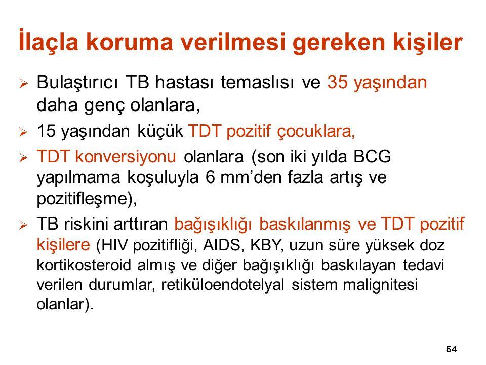 54 İlaçla koruma verilmesi gereken kişiler  Bulaştırıcı TB hastası temaslısı ve 35 yaşından daha genç olanlara,  15 yaşından küçük TDT pozitif çocuklara,  TDT konversiyonu olanlara (son iki yılda BCG yapılmama koşuluyla 6 mm'den fazla artış ve pozitifleşme),  TB riskini arttıran bağışıklığı baskılanmış ve TDT pozitif kişilere (HIV pozitifliği, AIDS, KBY, uzun süre yüksek doz kortikosteroid almış ve diğer bağışıklığı baskılayan tedavi verilen durumlar, retiküloendotelyal sistem malignitesi olanlar).