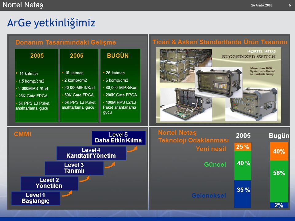 26 Aralık 2008 Nortel Netaş 5 ArGe yetkinliğimiz Donanım Tasarımındaki Gelişme Ticari & Askeri Standartlarda Ürün Tasarımı CMMI Level 1 Başlangıç Leve