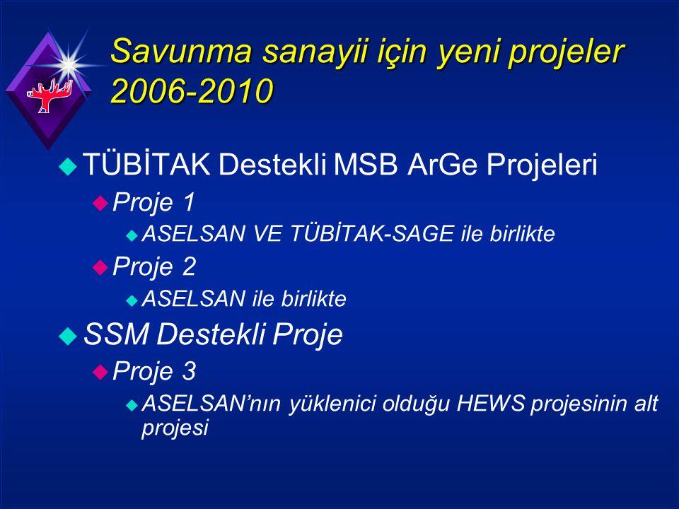 Savunma sanayii için yeni projeler 2006-2010 u TÜBİTAK Destekli MSB ArGe Projeleri u Proje 1 u ASELSAN VE TÜBİTAK-SAGE ile birlikte u Proje 2 u ASELSAN ile birlikte u SSM Destekli Proje u Proje 3 u ASELSAN'nın yüklenici olduğu HEWS projesinin alt projesi