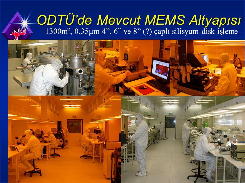 ODTÜ'de Mevcut MEMS Altyapısı 1300m 2, 0.35  m 4 , 6 ve 8 (?) çaplı silisyum disk işleme