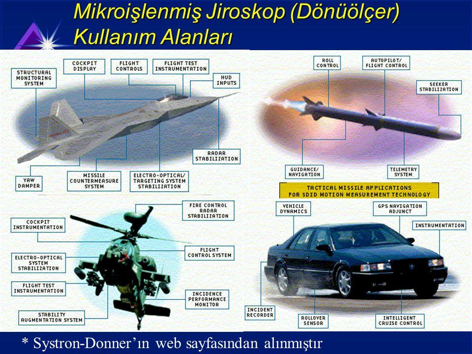 Mikroişlenmiş Jiroskop (Dönüölçer) Kullanım Alanları * Systron-Donner'ın web sayfasından alınmıştır