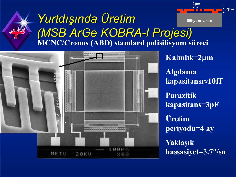 2m2m 2m2m Silisyum taban Yurtdışında Üretim (MSB ArGe KOBRA-I Projesi) MCNC/Cronos (ABD) standard polisilisyum süreci Kalınlık=2  m Algılama kapasitansı  10fF Parazitik kapasitans=3pF Üretim periyodu=4 ay Yaklaşık hassasiyet=3.7  /sn