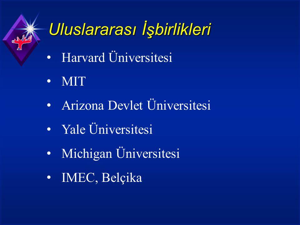 Uluslararası İşbirlikleri Harvard Üniversitesi MIT Arizona Devlet Üniversitesi Yale Üniversitesi Michigan Üniversitesi IMEC, Belçika