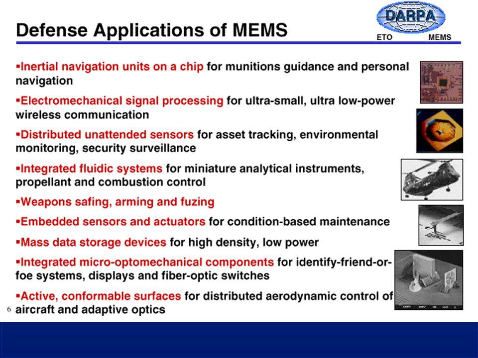 Standart Mikroresonatör Üretim Süreci