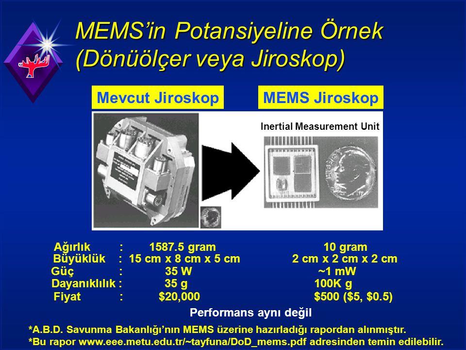 Mevcut JiroskopMEMS Jiroskop Ağırlık : 1587.5 gram 10 gram Büyüklük : 15 cm x 8 cm x 5 cm 2 cm x 2 cm x 2 cm Güç : 35 W ~1 mW Dayanıklılık : 35 g 100K g Fiyat : $20,000 $500 ($5, $0.5) Inertial Measurement Unit MEMS'in Potansiyeline Örnek (Dönüölçer veya Jiroskop) *A.B.D.